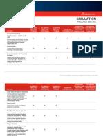 SW Simulation Product Matrix (Detailed)