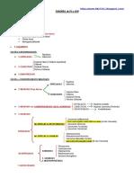 Tumores de las Fosas Nasales, Senos Paranasales y de la Rinofaringe