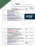 EMPANELLED HOSPITALS LIST CRMSC.pdf