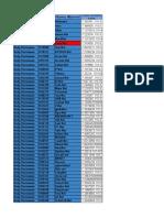 Database Retailer