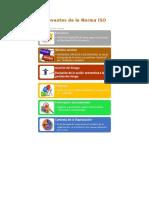Cambios Relevantes de La Norma ISO 9001