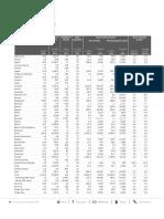 World Development Indicators 2015