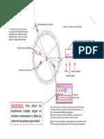 Disec3b1o de Engranes Por Tablas y Ecuaciones
