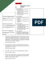 KEY Eng Test Prep Punctuation, Commas Practice