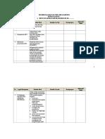 1. Matriks Kajian Manajerial RKS.docx