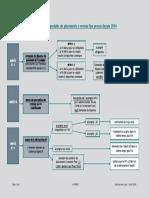 SCHEMA-RCM-PROD.-PLACEMENTS-REV.-FIXES-DEPUIS-2014.pdf
