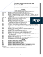 ASTM INDEX.pdf
