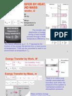 Thermodynamics exergy lectures