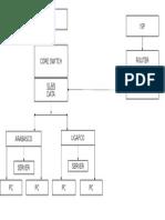 Flow Chart (2)