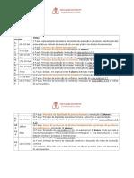 Planificacao Aulas Praticas - Subturma 3