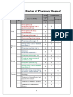 Copy of Pharm D.docx New Version 2
