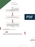 Analisis de La Empresa y El Entorno