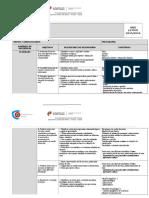 Planificação Português 9º Ano 2015-2016