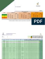 Tabela de Economia - Ventiladores de Teto 127v