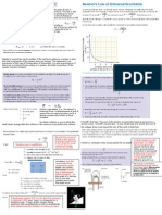 Arun's MHS Physics Sheet 2
