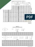 Tabelas de Dimensionamento de Concreto Armado - Arquivo Único