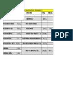 Tabela- Granulometria.xlsx