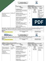 FORMATO de GUIAS MANUALES ITSB Fundamentos Administrativos