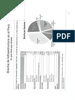 20161003__Brechas Infraestructura - Resumen