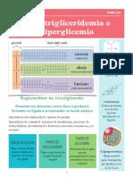 Hipertrigliceridemia e hiperglicemia