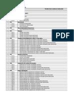 Codigo_agrupador Catalogo de Cuentas