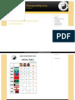 Campeonato Adc 2015