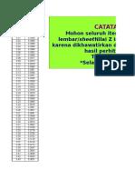 Data X1