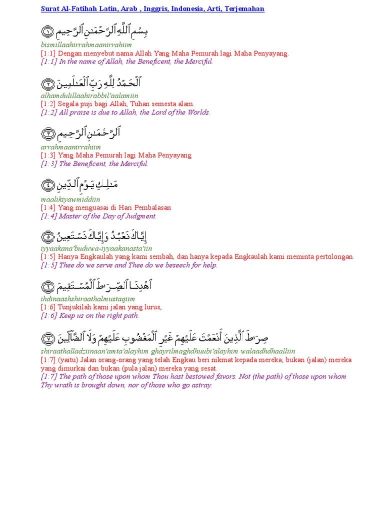 Terjemahan Surat Pendek