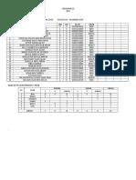Format Senarai Kelas 2016 3d