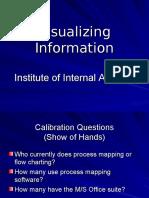Process Visualisation