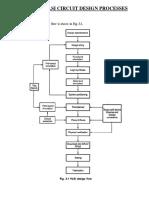 Unit III Vlsi Circuit Design Processes