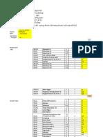 Laporan Penyelesaian Kurikulum 2013 S1 Fisika