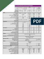 Renault_11251_global_en.pdf