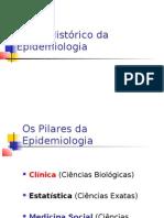 Breve Historico Da Epidemiologia