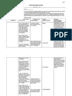 Process Recording Example1