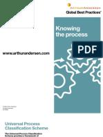 Andersen core processes .pdf