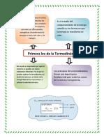 268948905-Primera-Ley-de-La-Termodinamica.pdf