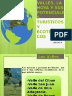 Valles, Islas , Cayos Rep Dom