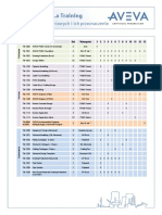 PDMS 2016 Training Indexes