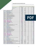 Cronograma Financiero de Obra