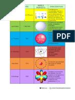 modelosatomicoscolor-130914171146-phpapp02.pdf