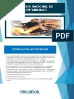 Sistema Nacional de Contabilidad pdf