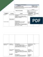 Planificación Unidad Didáctica TEXTO EXPOSITIVO