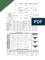 formulario - fluidos 2.docx
