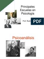 Escuelas en Psicología