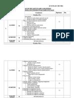 Recapitulare Pt. Evaluarea Initiala
