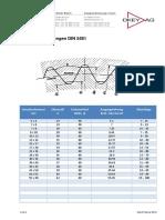 Kerbverzahnungen DIN 5481