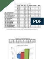 Planificación de Requerimientos de Capacidad - Pastelería 2015
