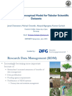 Datasets_2015