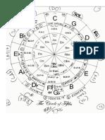 Mm - Circulo de Quintas - Completo